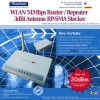 WLAN Router / Access Point WAE-54Gv2 54Mbps und 100mW Sendeleistung 3dBi WLAN Antenne